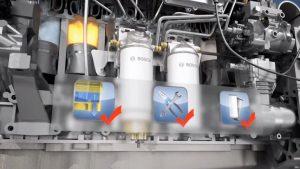 filtros de combustible clases