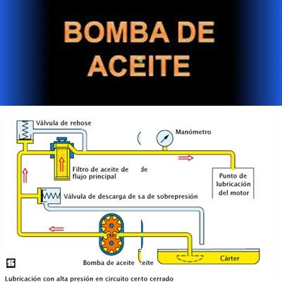 bomba de aceite y sus averías
