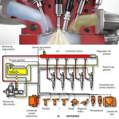 Qué es y cómo funciona el sistema de inyección diesel