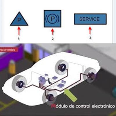 sistema de frenado electrónico